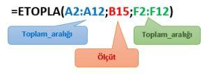 Veri-Analizi-Ve-Raporlama-icin-Vazgecilmez-10-Excel-Fonksiyonu-14
