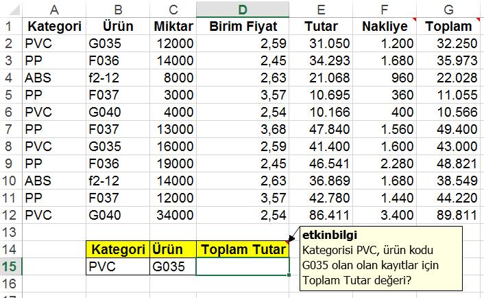 Veri-Analizi-Ve-Raporlama-icin-Vazgecilmez-10-Excel-Fonksiyonu-20