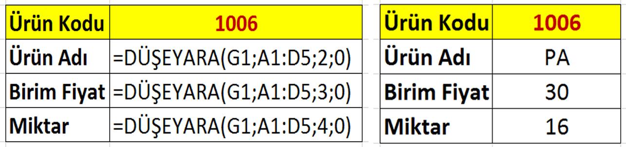 Veri-Analizi-Ve-Raporlama-icin-Vazgecilmez-10-Excel-Fonksiyonu-38