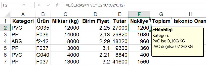 Veri-Analizi-Ve-Raporlama-icin-Vazgecilmez-10-Excel-Fonksiyonu-5