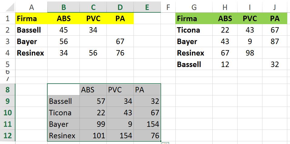 etkinbilgi_veri_birlestirme(data_consolide)_5